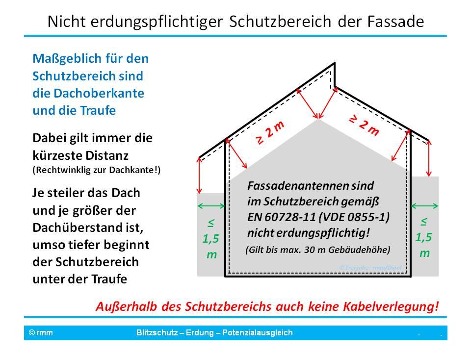 Klicke auf die Grafik für eine größere Ansicht  Name:Schutzbereich Fassade{Fo1].jpg Hits:180 Größe:97,9 KB ID:16168