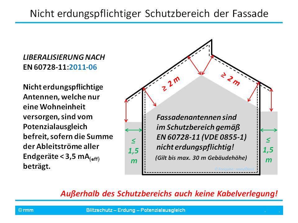 Klicke auf die Grafik für eine größere Ansicht  Name:Schutzbereich Fassade{Fo2].jpg Hits:163 Größe:95,4 KB ID:16169